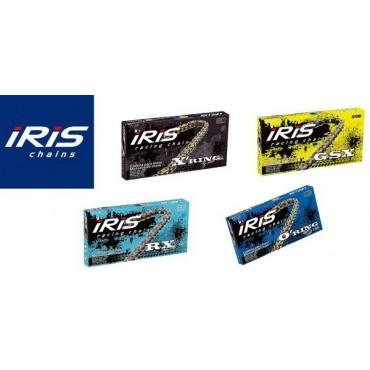 Reťaze IRIS