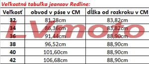 Veľkostná tabuľka pánskych džínsov Redline
